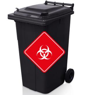 Nakládání s odpady v době koronavirové pandemie